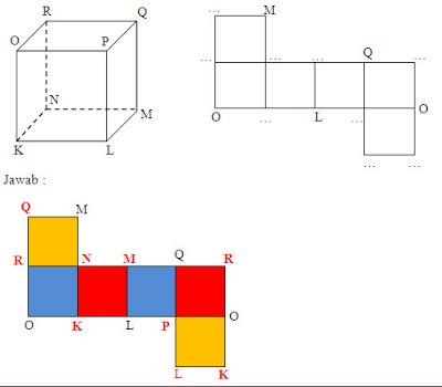 Bangun Ruang Kubus Belajar Matematika